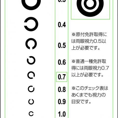 省エネ温度計付き視力チェック表