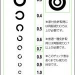 省エネ温度計付き視力チェック表のイメージ写真